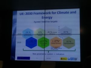 H2020_Framework for Climate and Energy