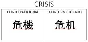 Traducción de la palabra crisis al idioma chino