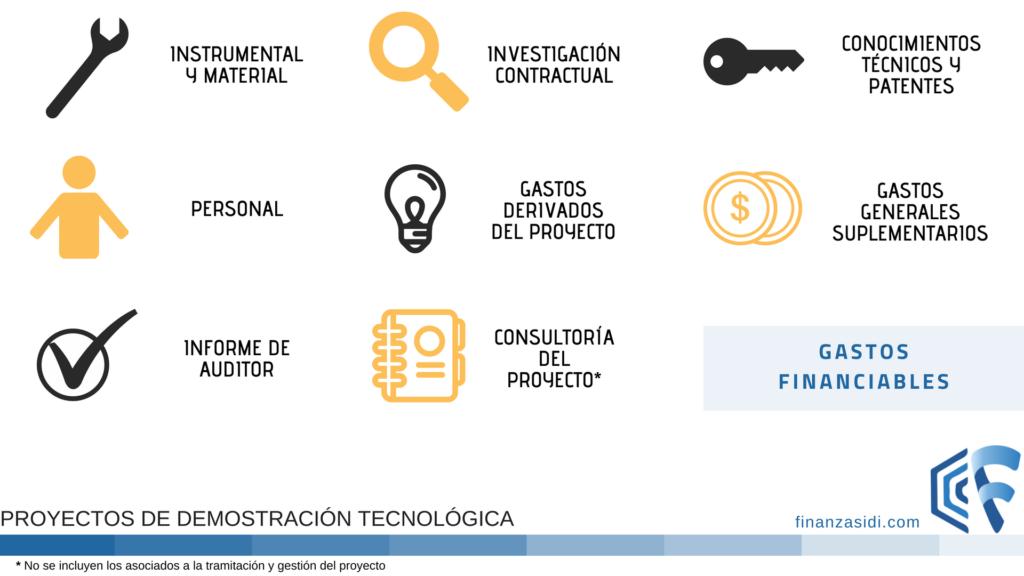 Costes elegibles proyectos I+D de demostración tecnológica